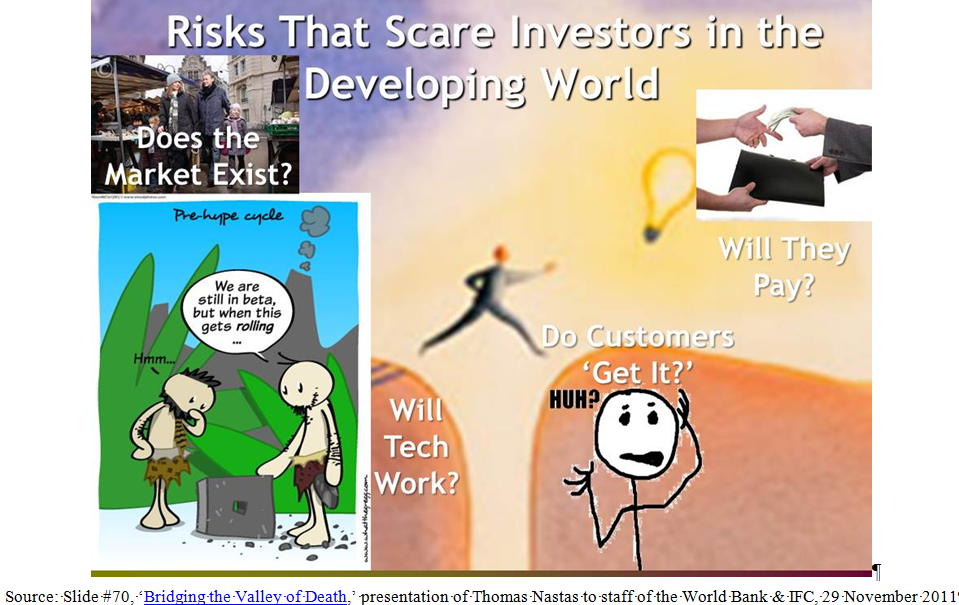 Risks that Scare Investors + Source Info Part II: The Cultures of Risk—Financing the Startup of Start up Communities