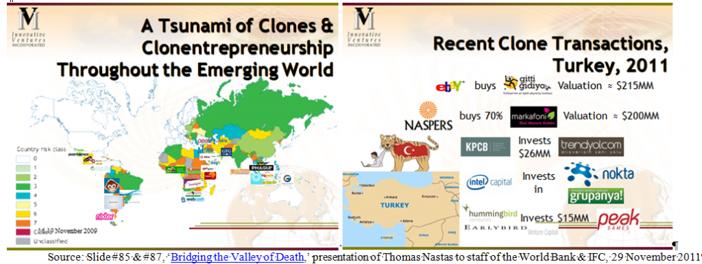 The Spread of Clonentrepreneurship around the world 1024x386 Part III: The Power of Clones to Startup—Start up Communities