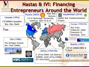 Nastas Infographic VC Funds2 300x225 Part V: Scaling Up Investment—Finance the Startup of Start up Communities