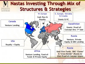 Nastas Infographic VC by Deal Structures2 300x225 Part V: Scaling Up Investment—Finance the Startup of Start up Communities