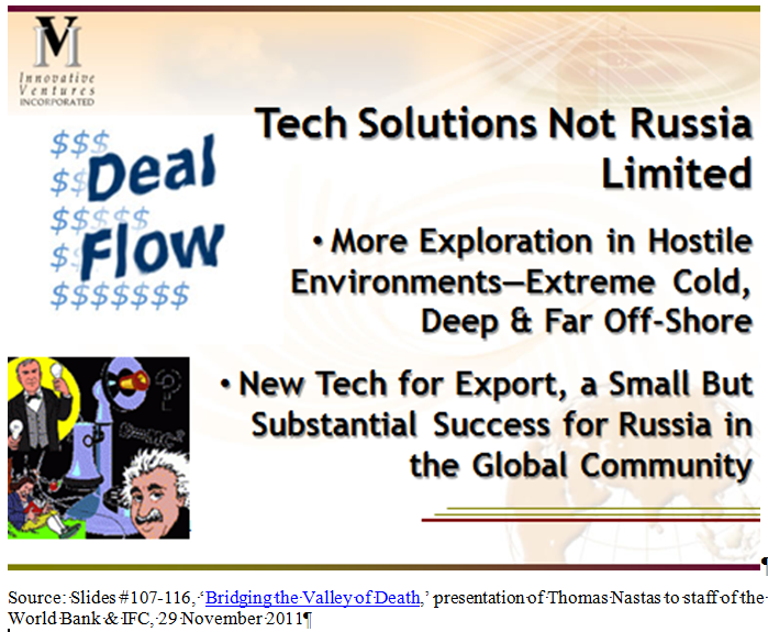 Tech Solutions not Ldt to Russia+source info Part V: Scaling Up Investment—Finance the Startup of Start up Communities